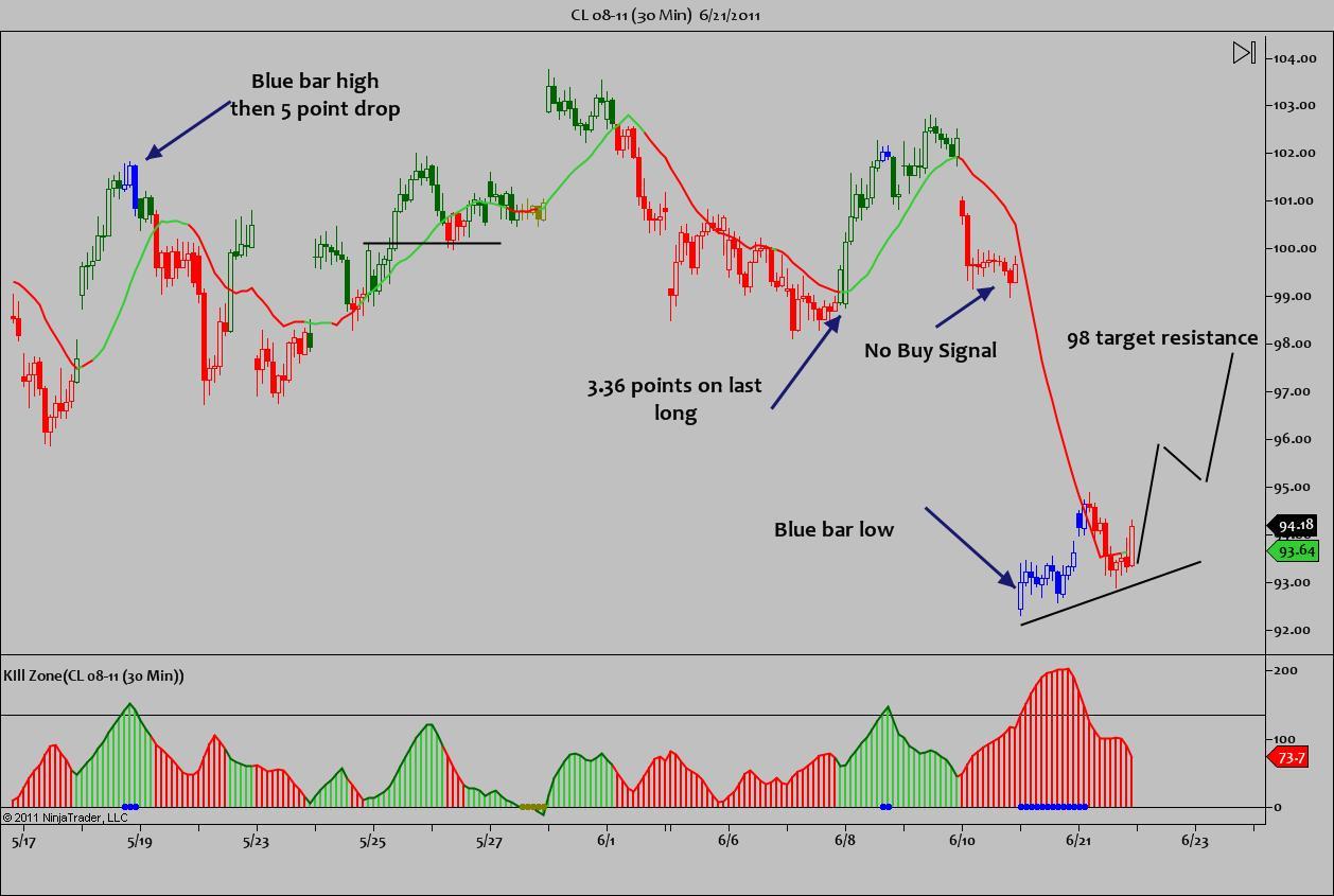 Scalping stock options